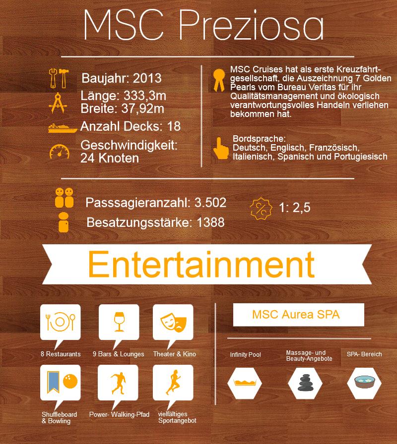 MSC Prezioso